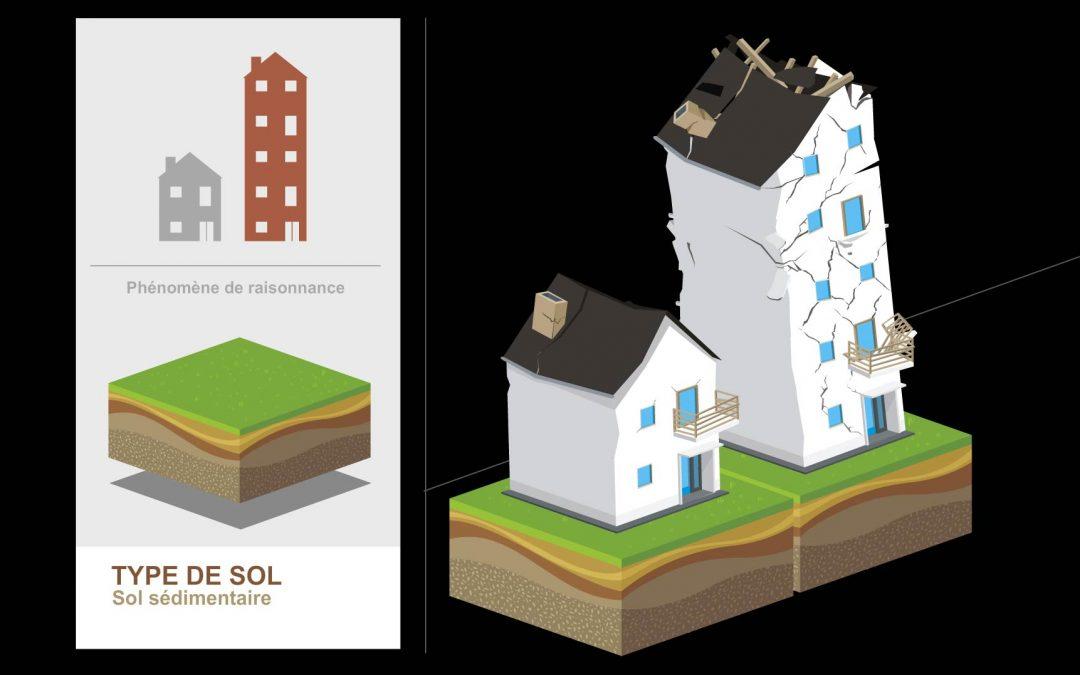 La construction parasismique